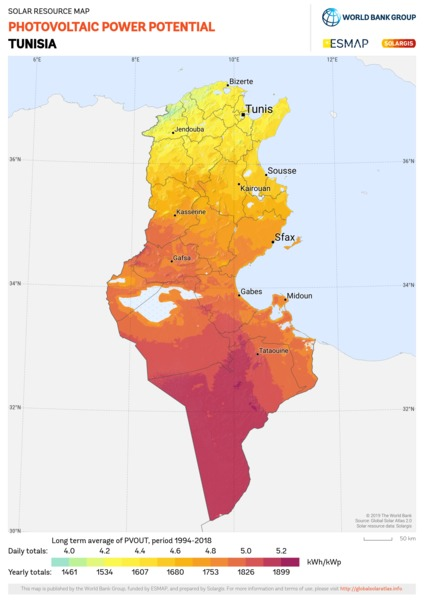 Photovoltaic Electricity Potential, Tunisia