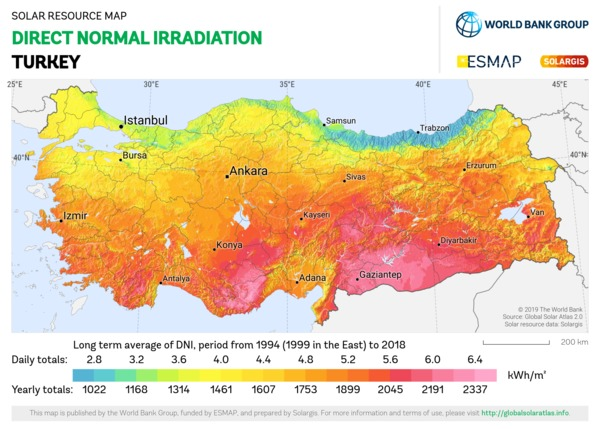 Direct Normal Irradiation, Turkey
