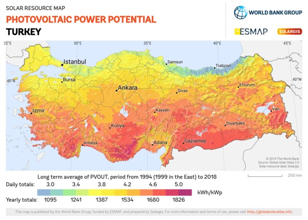 Photovoltaic Electricity Potential, Turkey