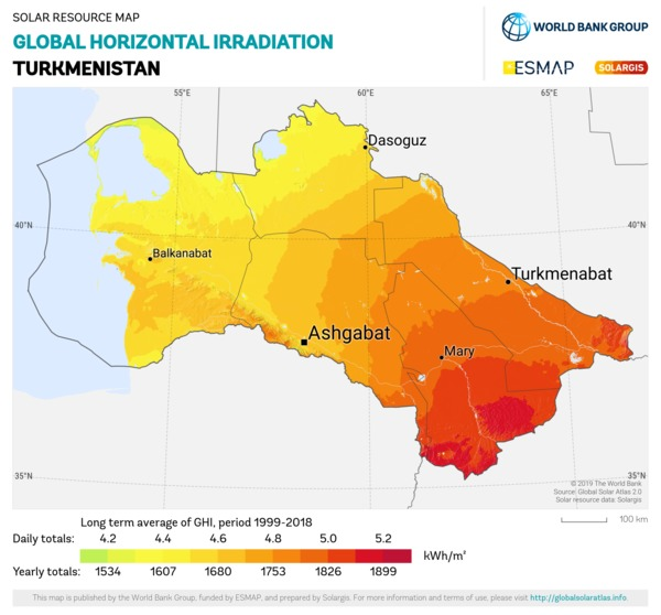 Global Horizontal Irradiation, Turkmenistan