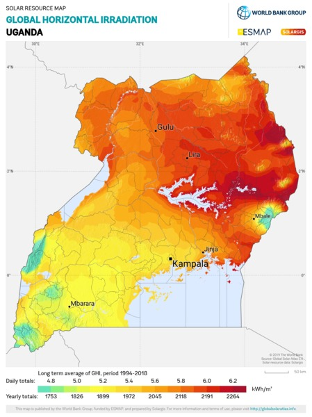 Global Horizontal Irradiation, Uganda