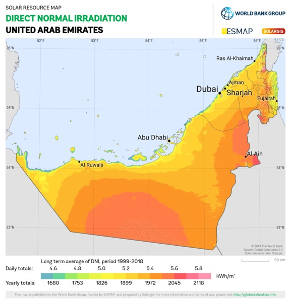 Direct Normal Irradiation, United Arab Emirates