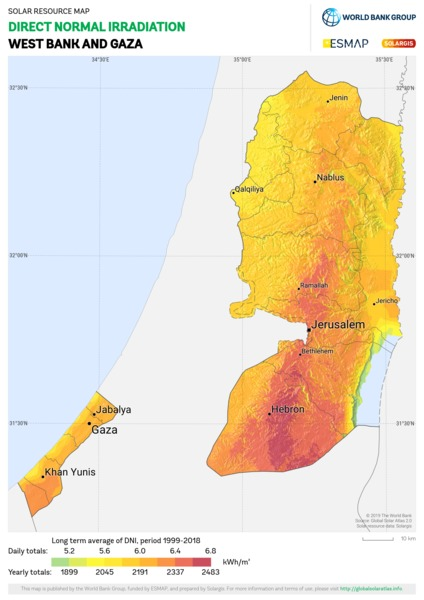 Direct Normal Irradiation, West Bank And Gaza