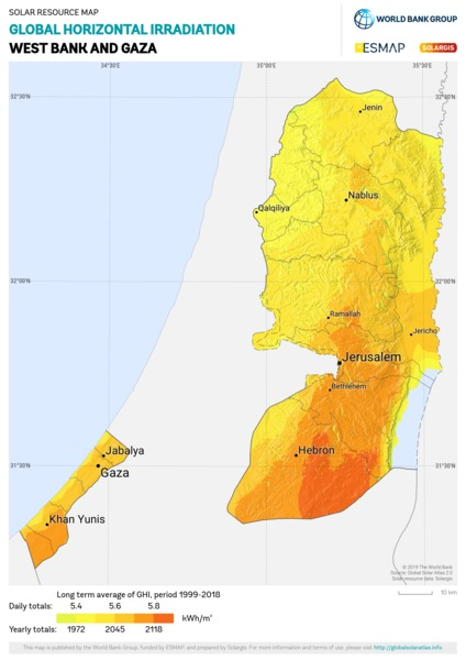 Global Horizontal Irradiation, West Bank And Gaza