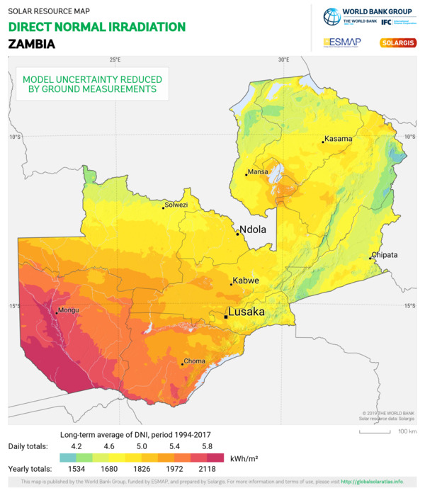 Direct Normal Irradiation, Zambia