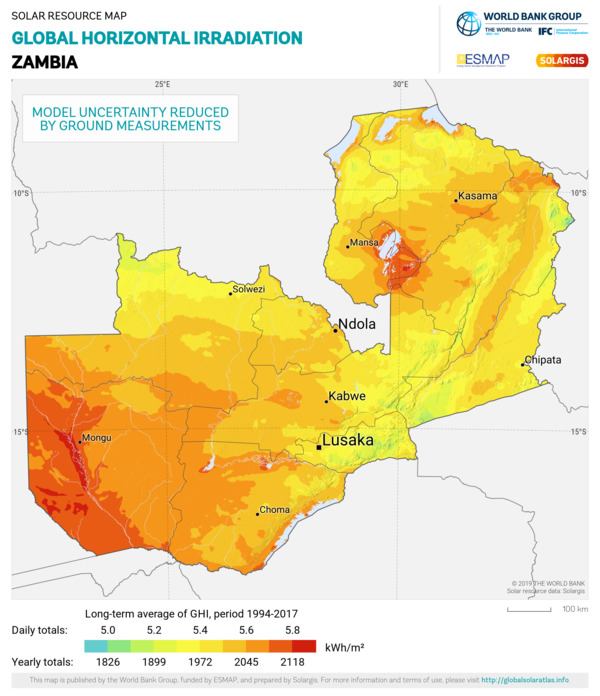 Global Horizontal Irradiation, Zambia