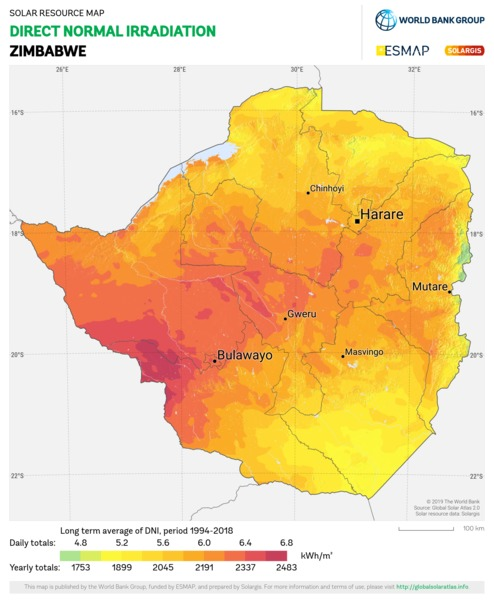 Direct Normal Irradiation, Zimbabwe