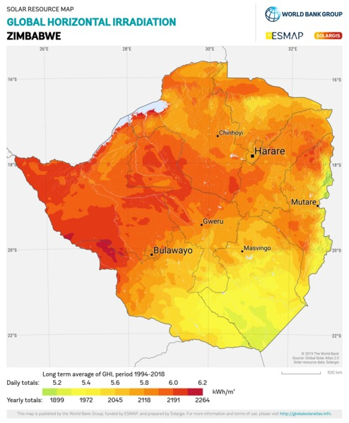 Global Horizontal Irradiation, Zimbabwe